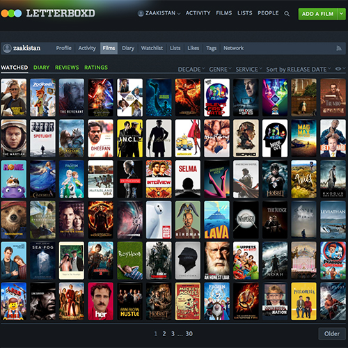 trackletterboxd